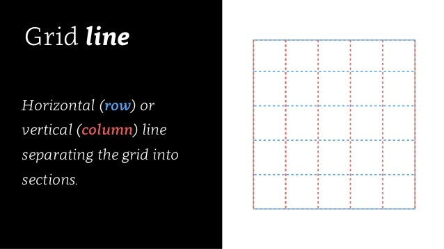 css-grid-changes-everything-about-web-layouts-wordcamp-europe-2017-44-638.jpg